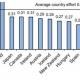La pandemia rilancia gli aiuti allo sviluppo ma l'Italia taglia ancora i fondi stanziati